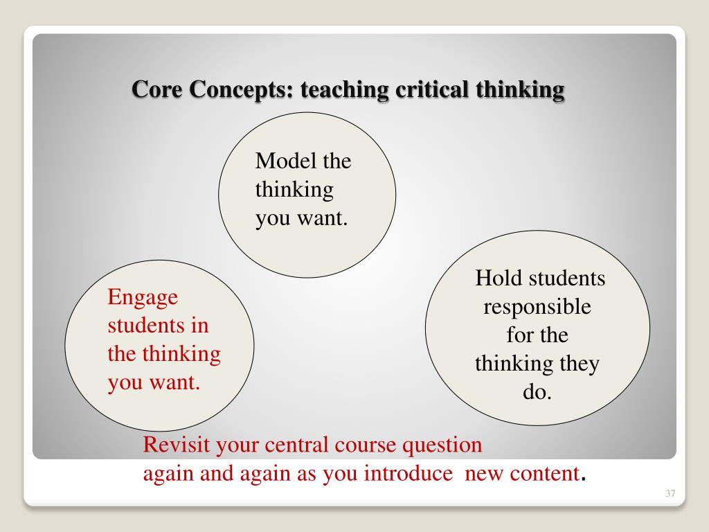 critical thinking models for students Critical thinking pathways by to model critical thinking for students studies, be assured that each of these curriculum models speeds learners along.
