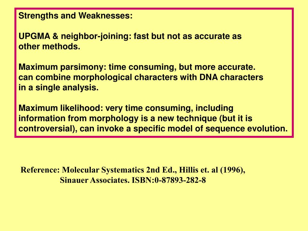 Strengths and Weaknesses:
