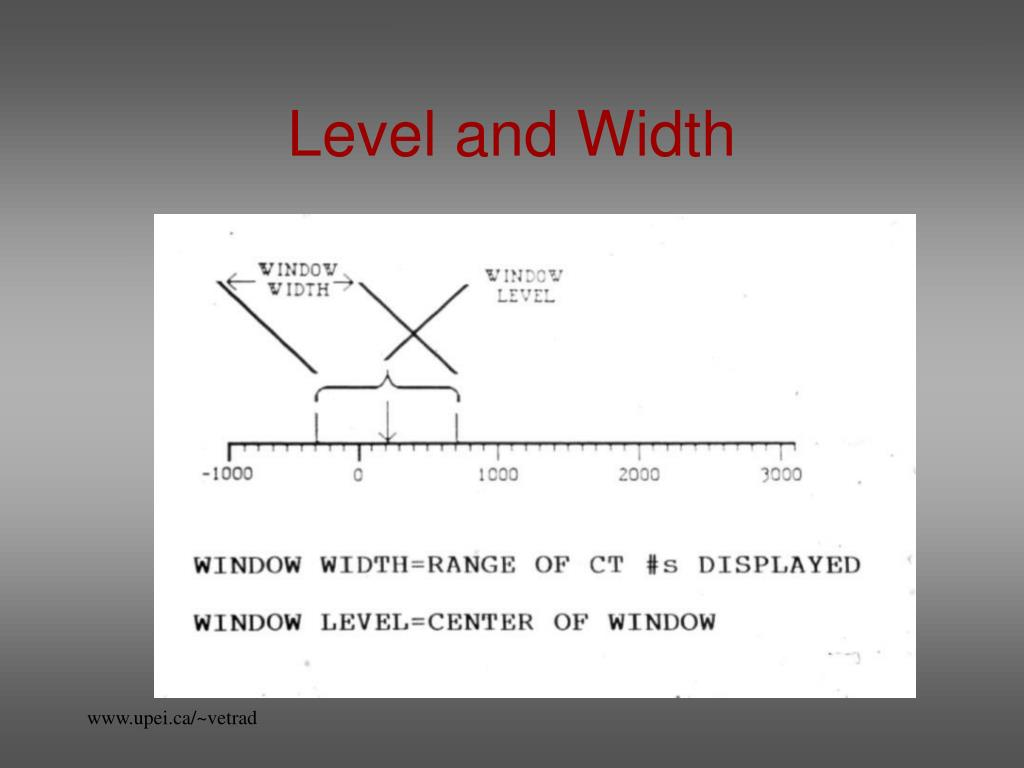 Level and Width