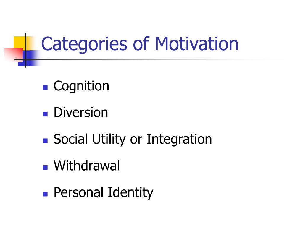 Categories of Motivation