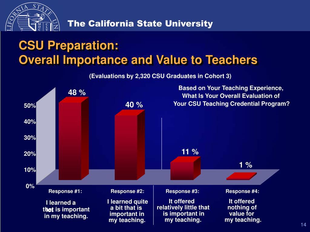 CSU Preparation:
