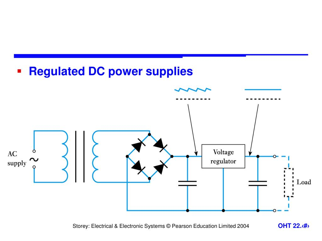 Regulated DC power supplies
