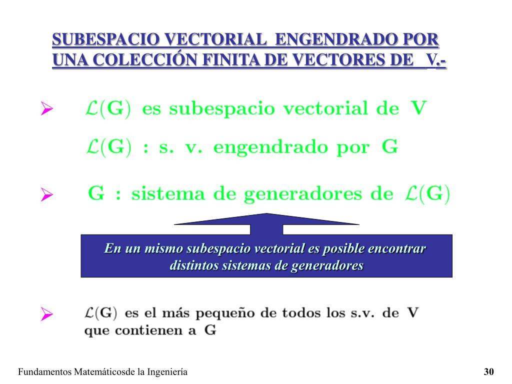 SUBESPACIO VECTORIAL  ENGENDRADO POR UNA COLECCIÓN FINITA DE VECTORES DE