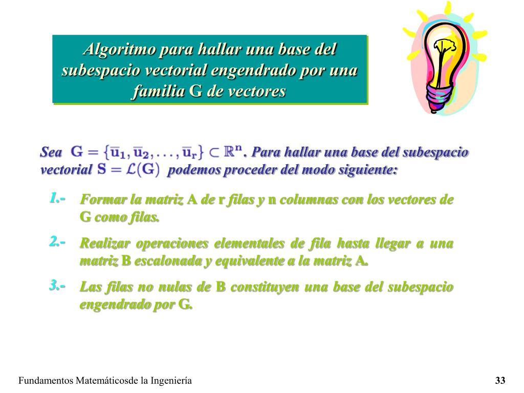 Algoritmo para hallar una base del subespacio vectorial engendrado por una familia