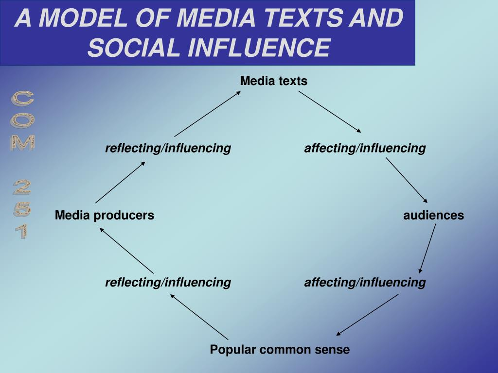 A MODEL OF MEDIA TEXTS AND SOCIAL INFLUENCE