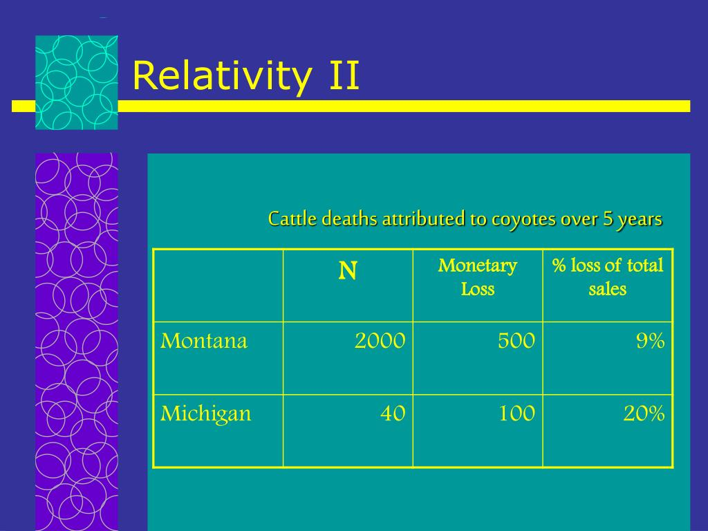 Relativity II