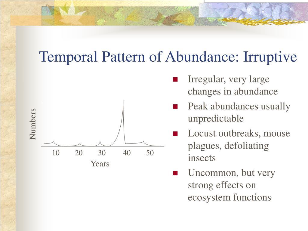 Temporal Pattern of Abundance: Irruptive
