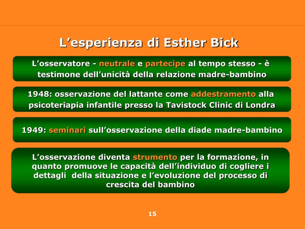 L'esperienza di Esther Bick