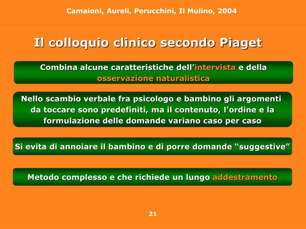 Camaioni, Aureli, Perucchini, Il Mulino, 2004