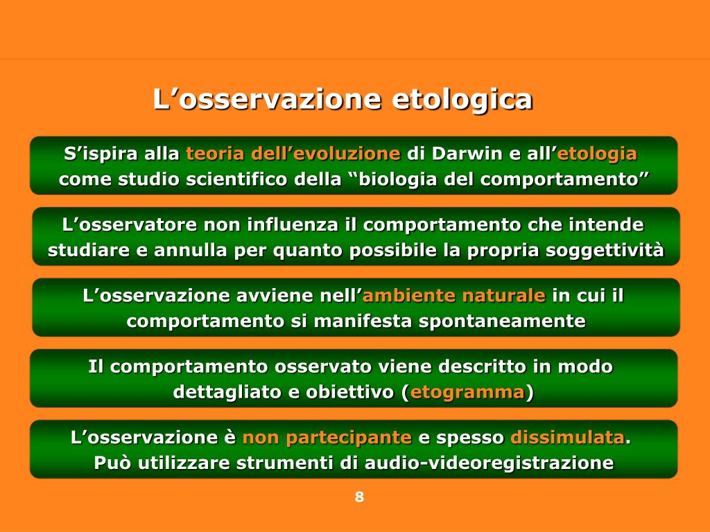 L'osservazione etologica