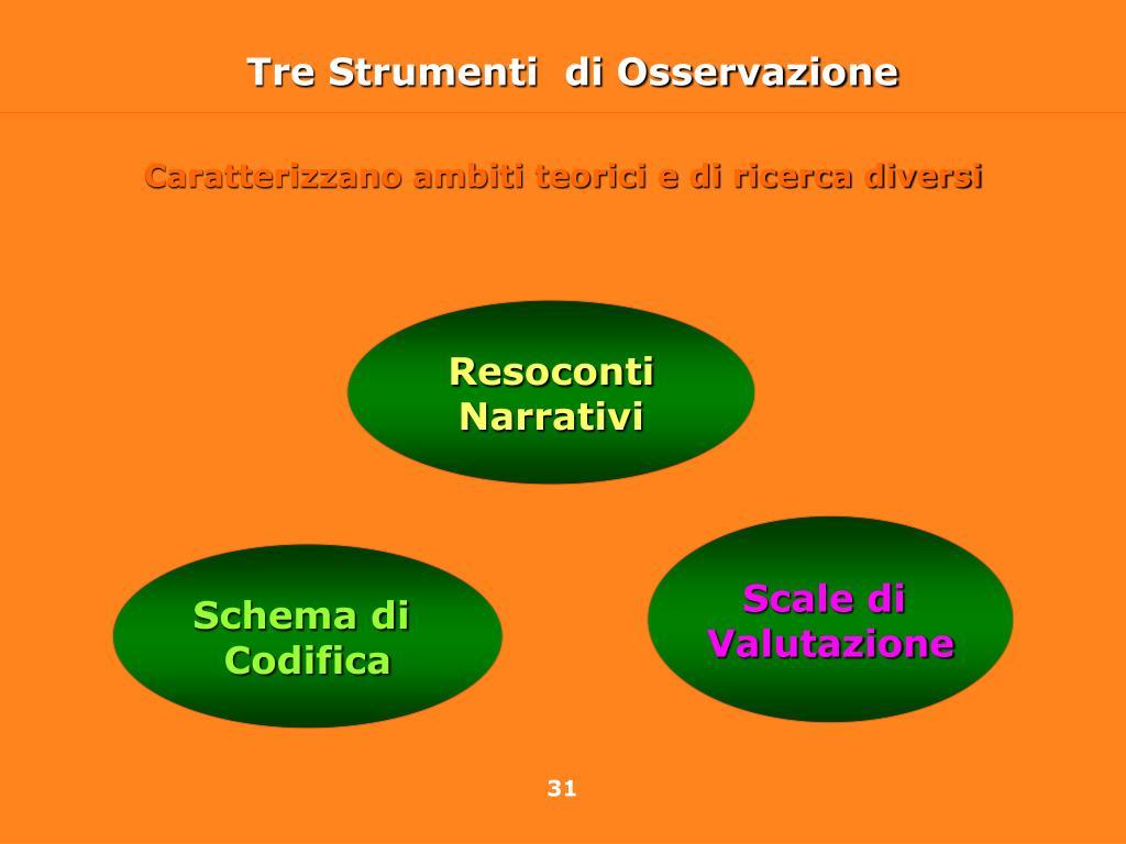 Tre Strumenti  di Osservazione