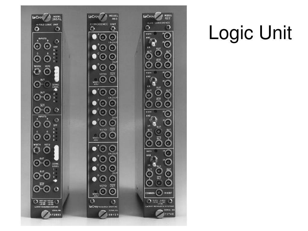 Logic Unit