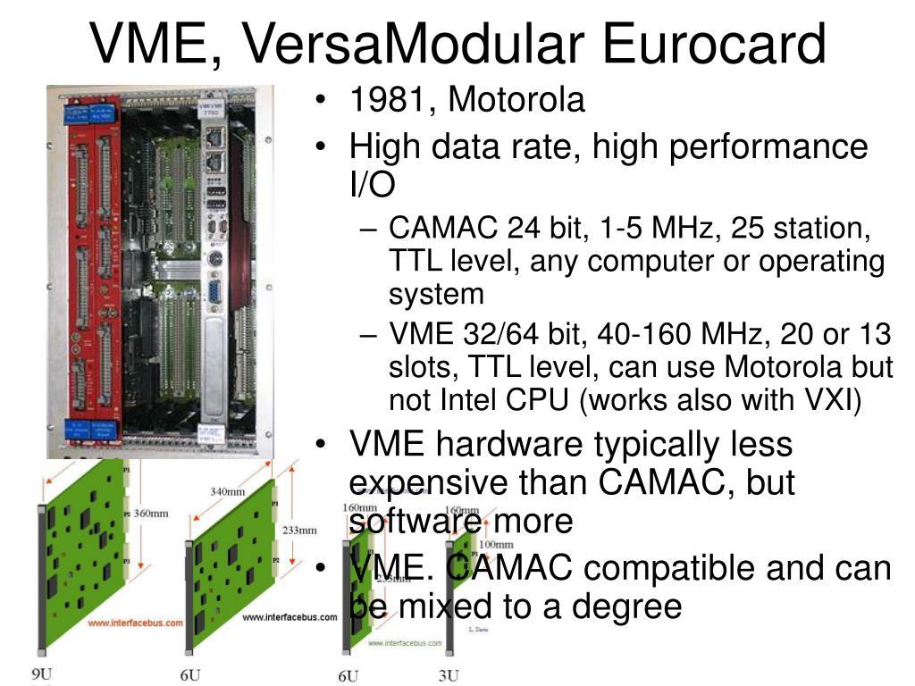 VME, VersaModular Eurocard