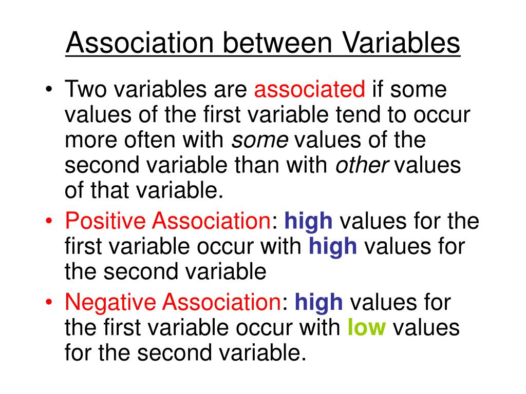 Association between Variables