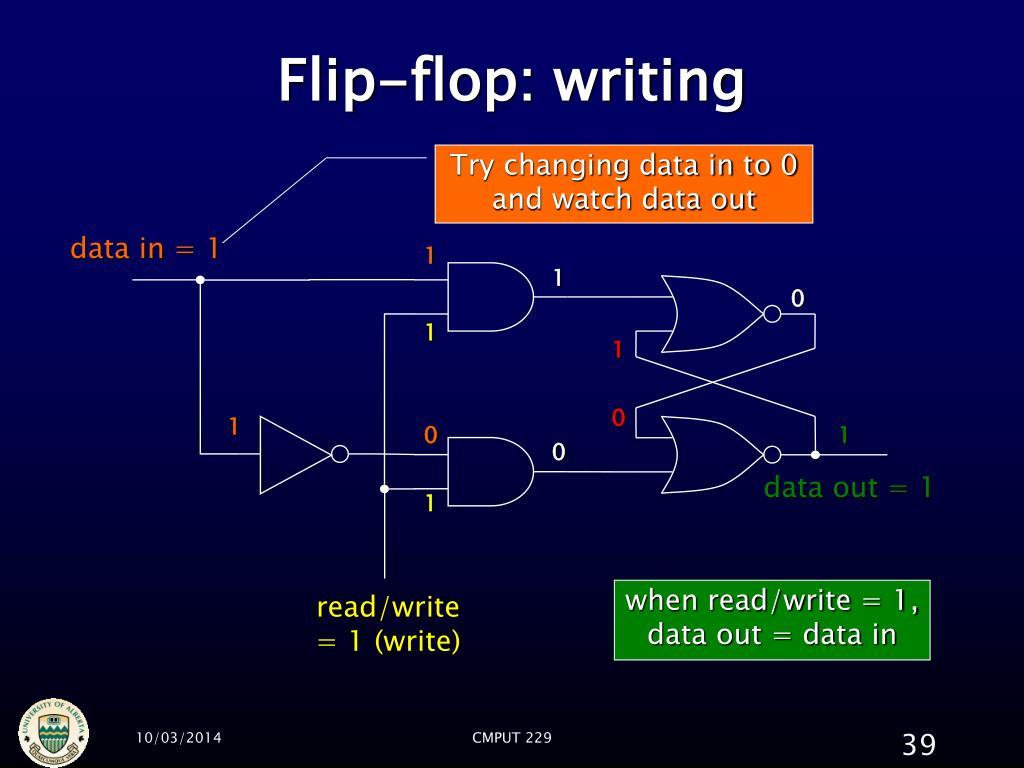 Flip-flop: writing