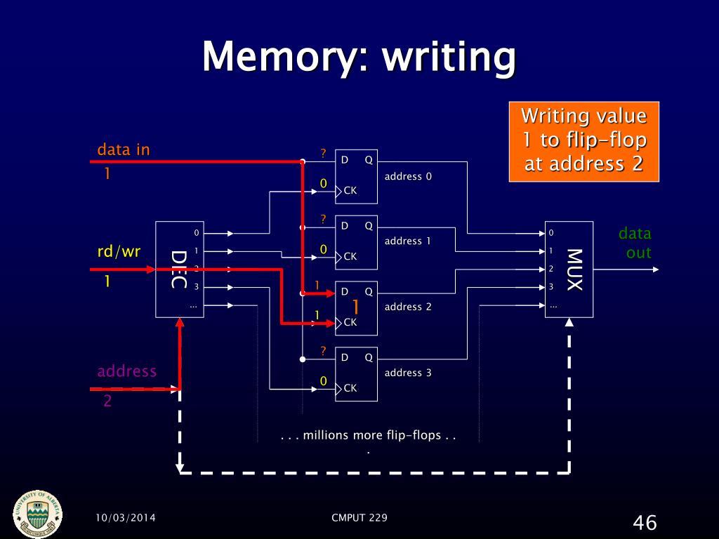 Memory: writing