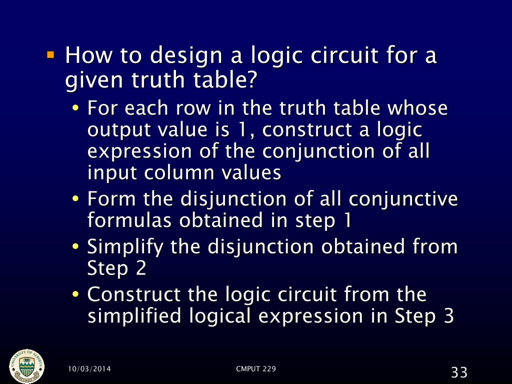 How to design a logic circuit for a given truth table?
