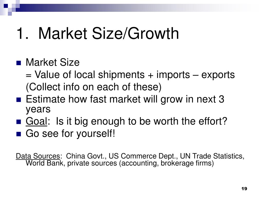 1.  Market Size/Growth