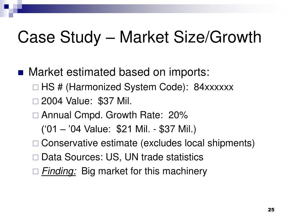 Case Study – Market Size/Growth