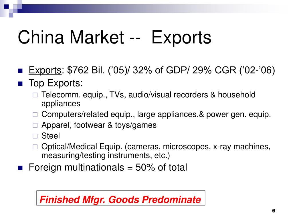 China Market --  Exports
