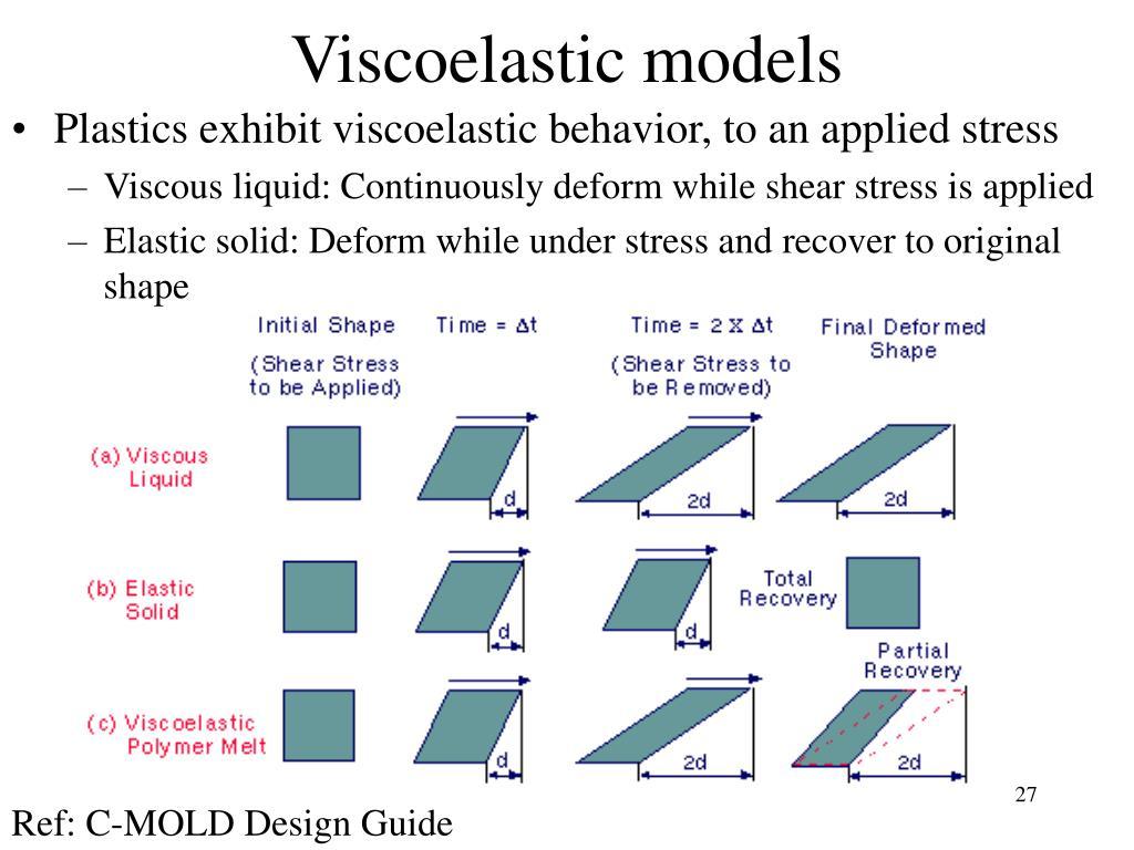Viscoelastic models