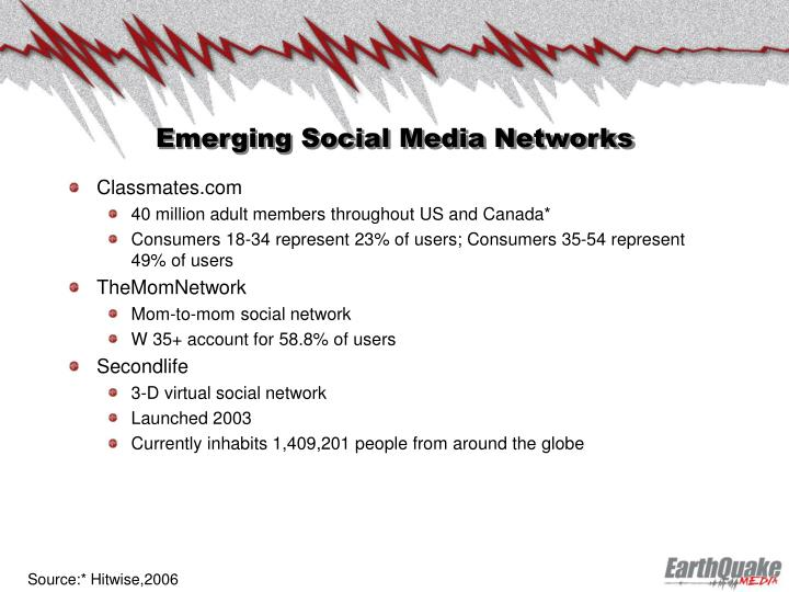 Emerging Social Media Networks