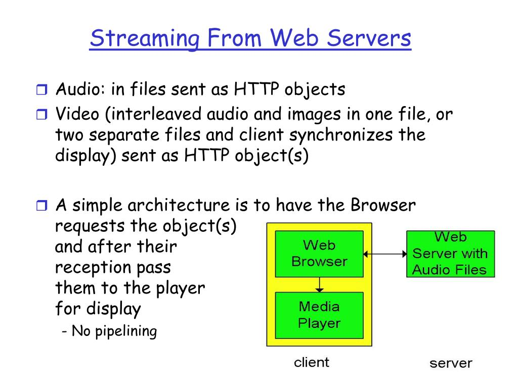 Streaming From Web Servers