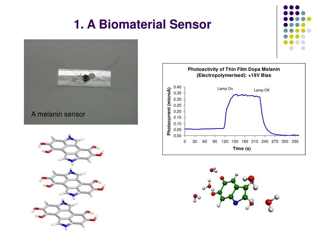 1. A Biomaterial Sensor