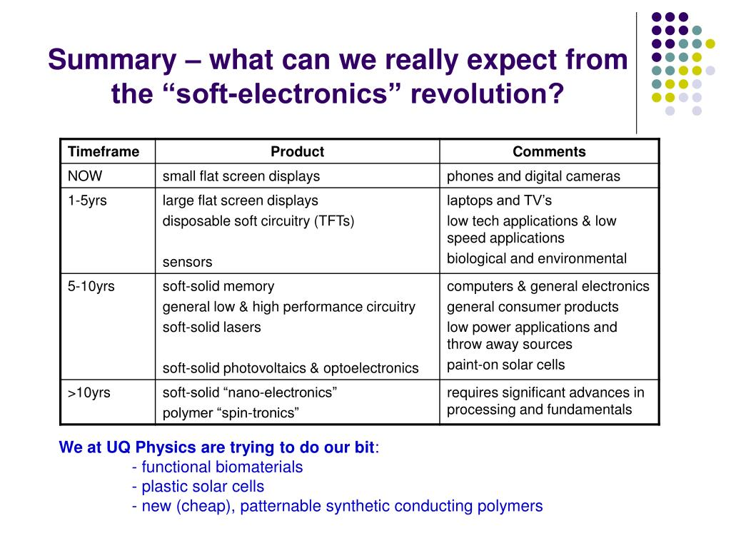 "Summary – what can we really expect from the ""soft-electronics"" revolution?"