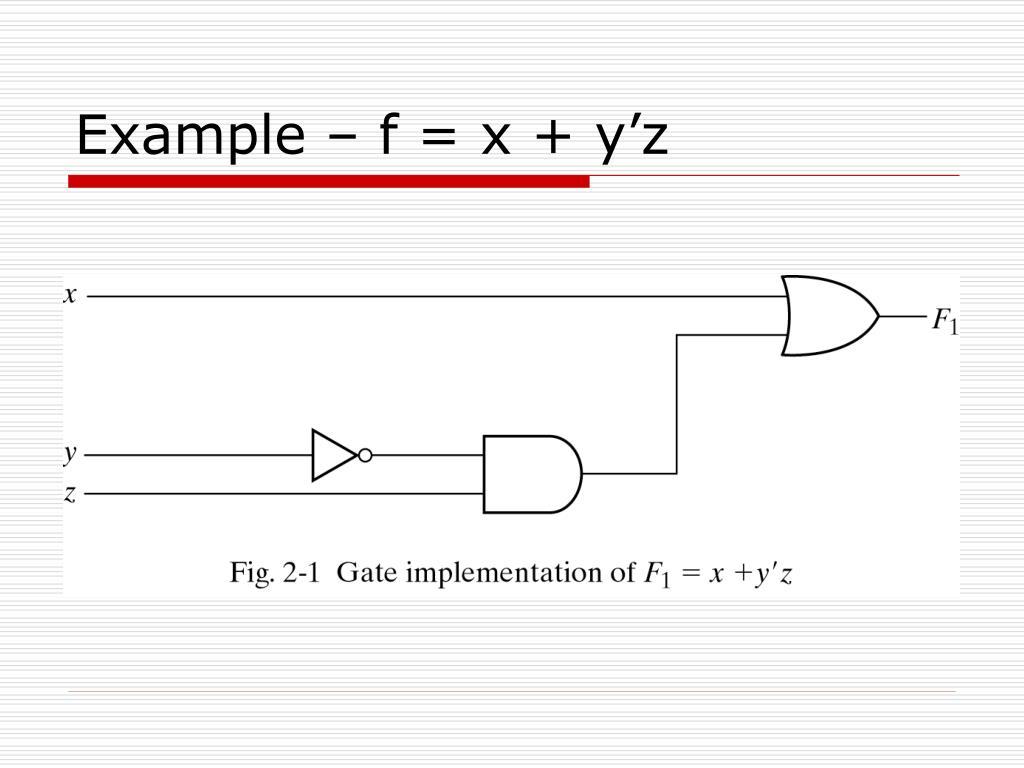 Example – f = x + y'z