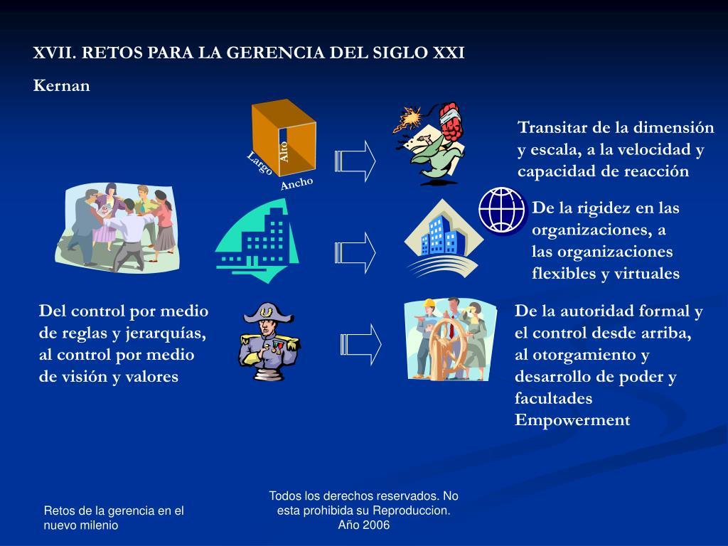 XVII. RETOS PARA LA GERENCIA DEL SIGLO XXI