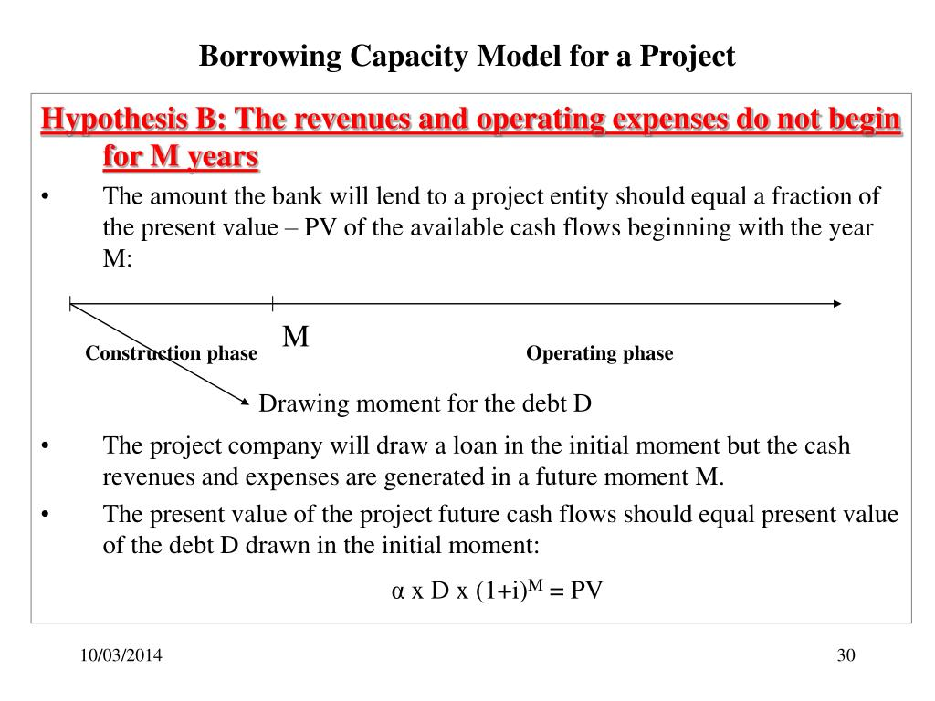 Borrowing Capacity Model for a Project