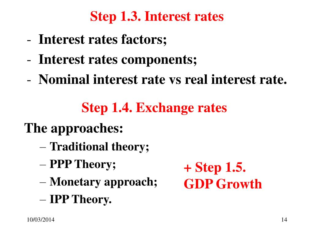 Step 1.3. Interest rates