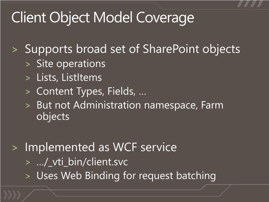 Client Object Model Coverage