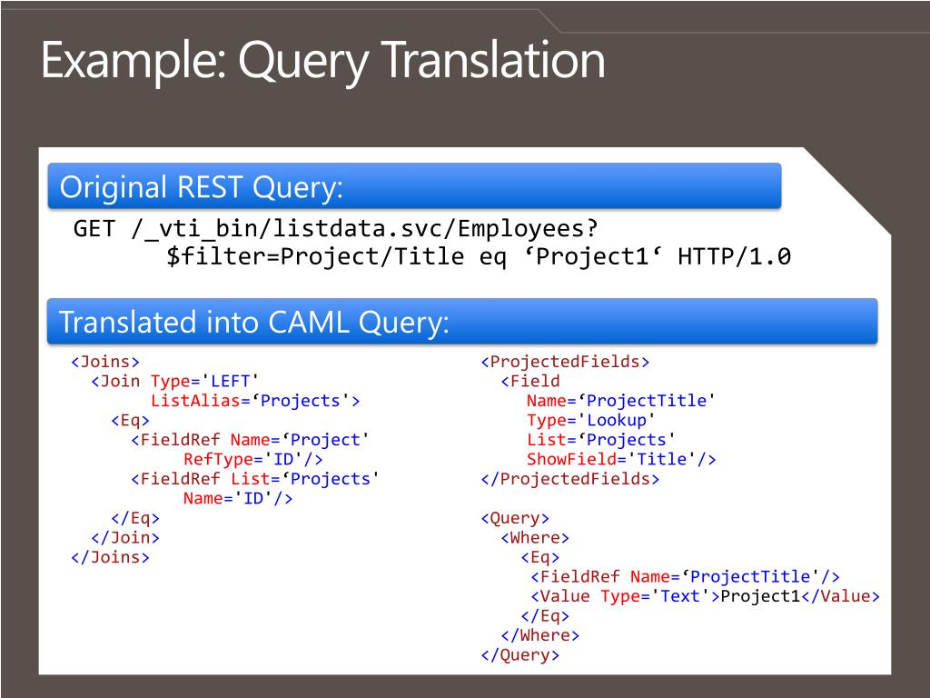 Example: Query Translation
