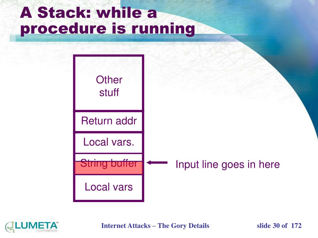 A Stack: while a procedure is running
