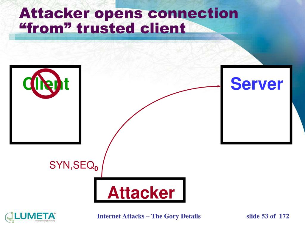 "Attacker opens connection ""from"" trusted client"