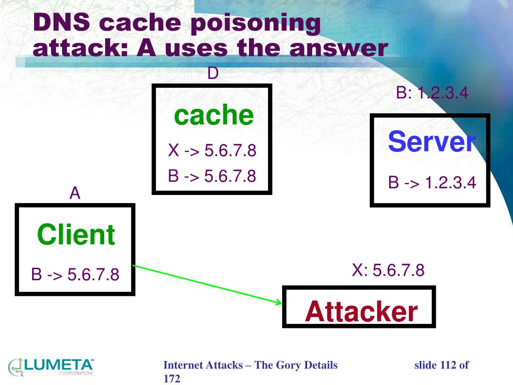 DNS cache poisoning attack: A uses the answer