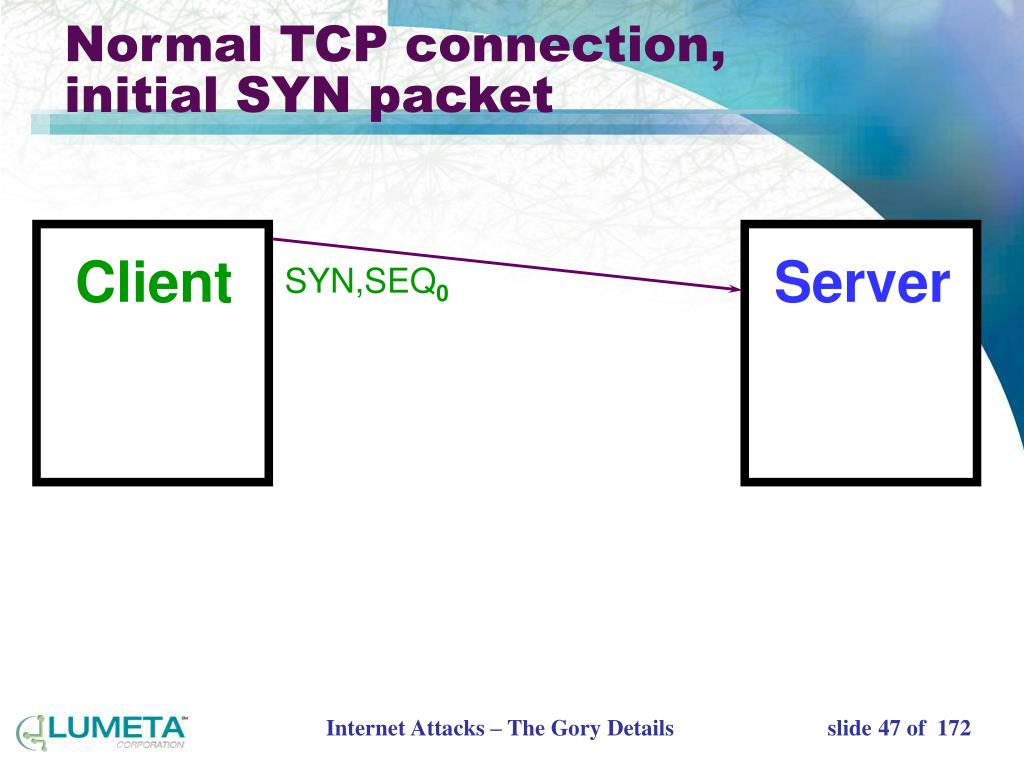 Normal TCP connection,