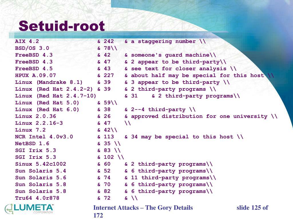 Setuid-root