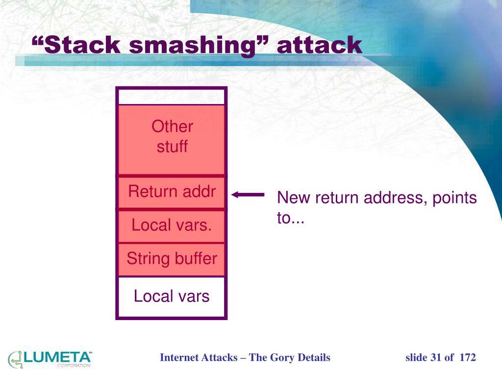 """""""Stack smashing"""" attack"""