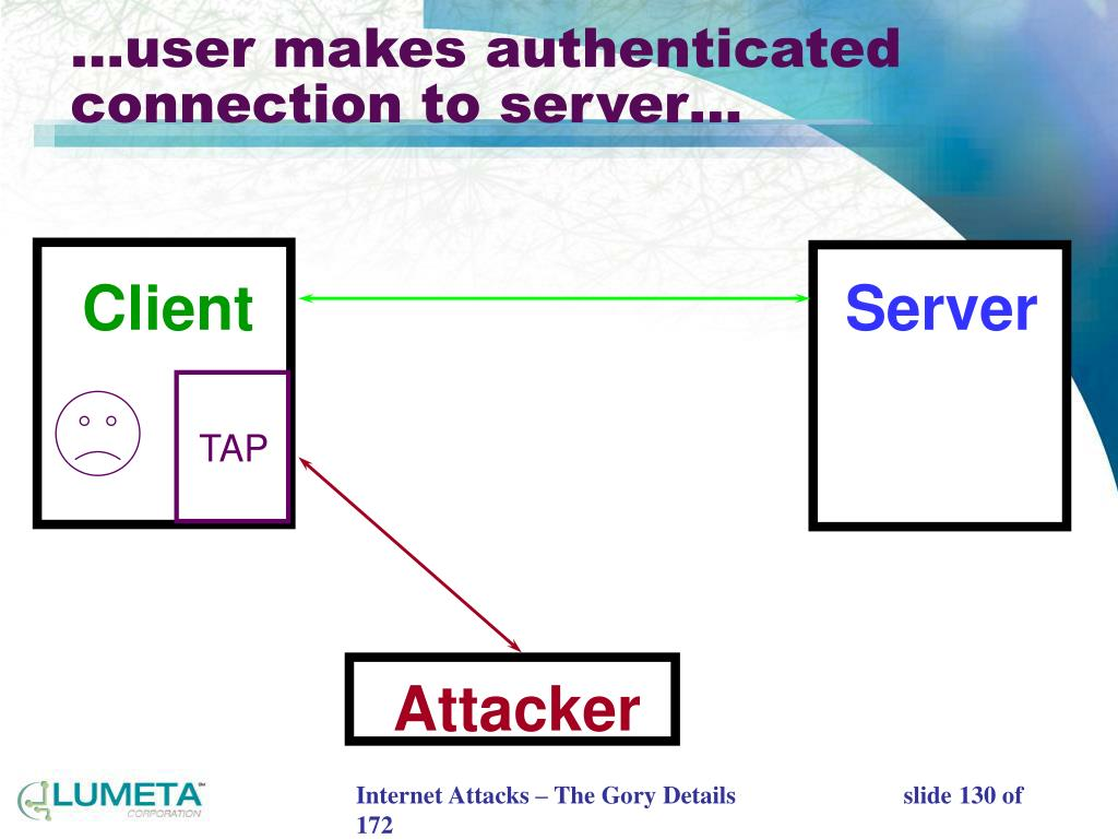 …user makes authenticated connection to server…