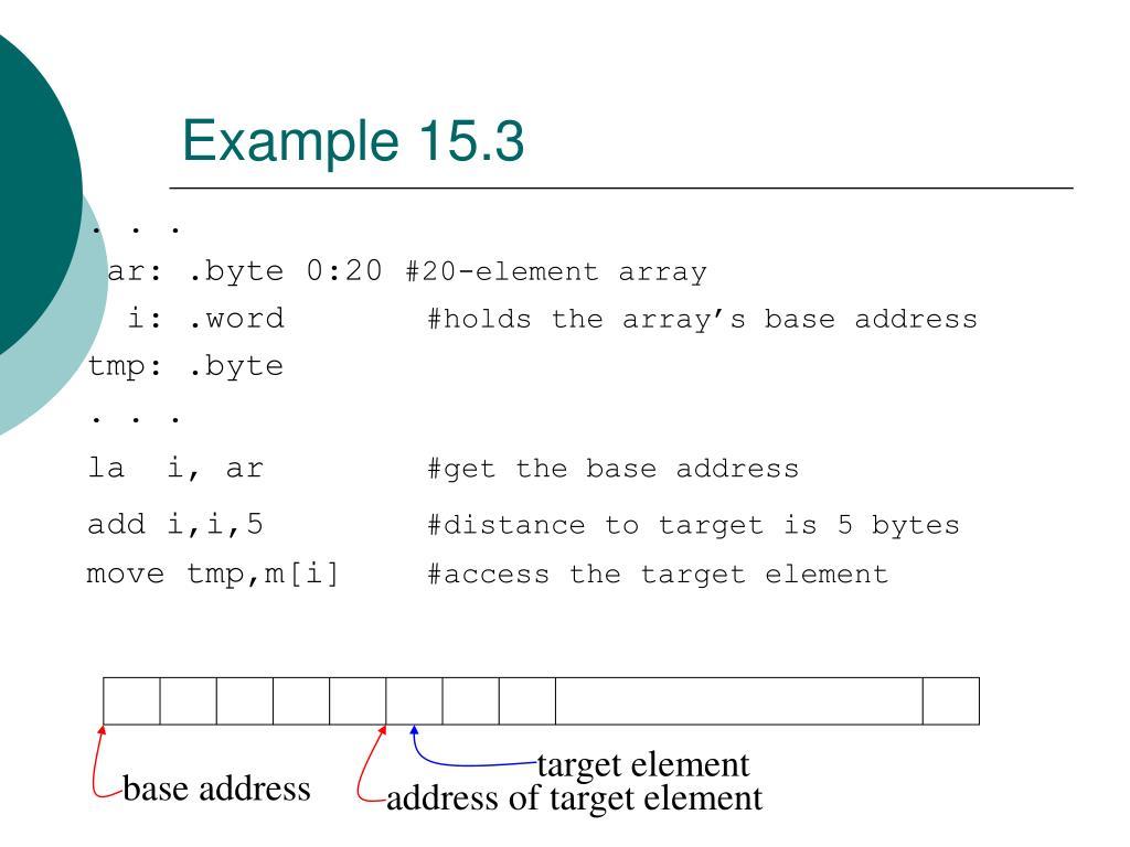 Example 15.3