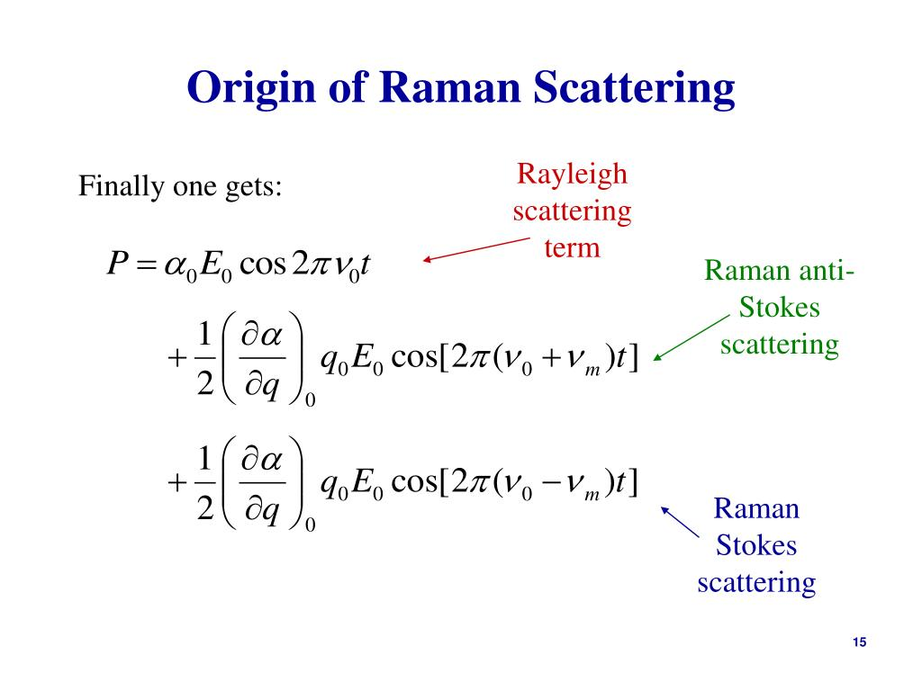Origin of Raman Scattering