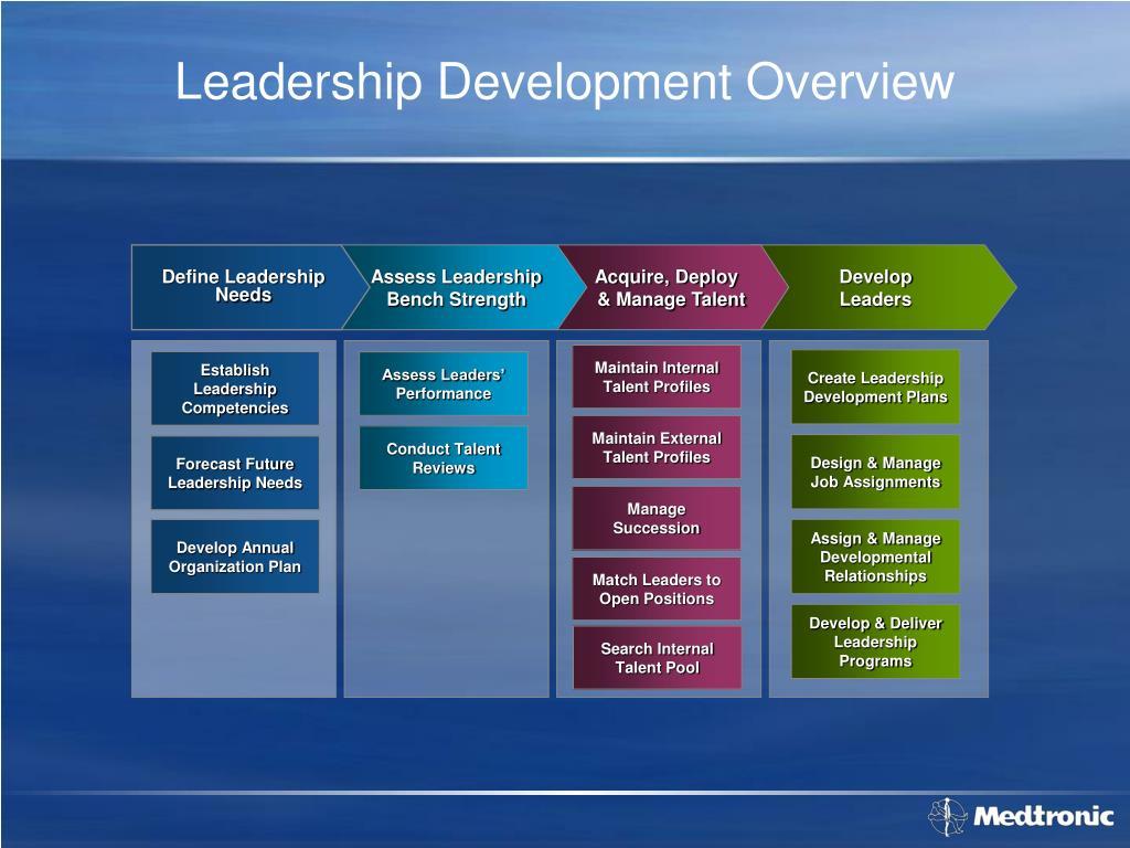 Leadership Development Overview