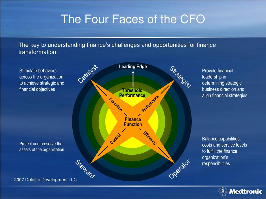 The Four Faces of the CFO