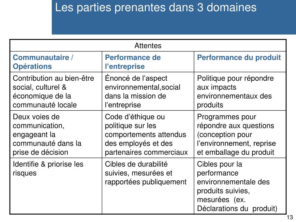 Les parties prenantes dans 3 domaines
