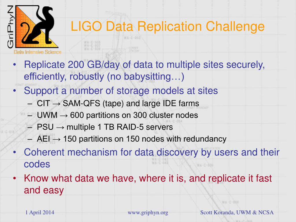 LIGO Data Replication Challenge