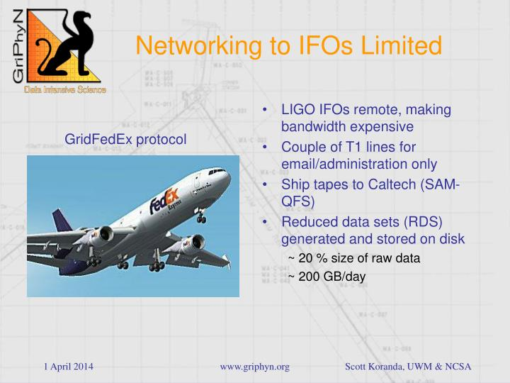 Networking to ifos limited l.jpg