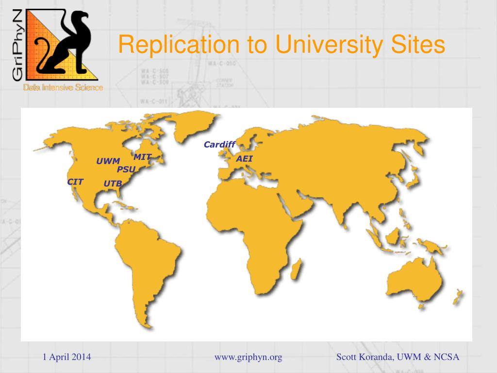 Replication to University Sites